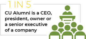 1 in 5 Alumni is a CEO, president, owner or a senior executive of a company